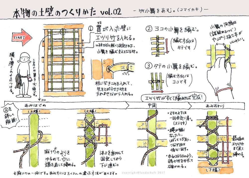 土壁のつくりかた図解2